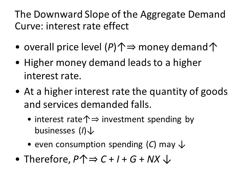 The Downward Slope of the Aggregate Demand Curve: interest rate effect