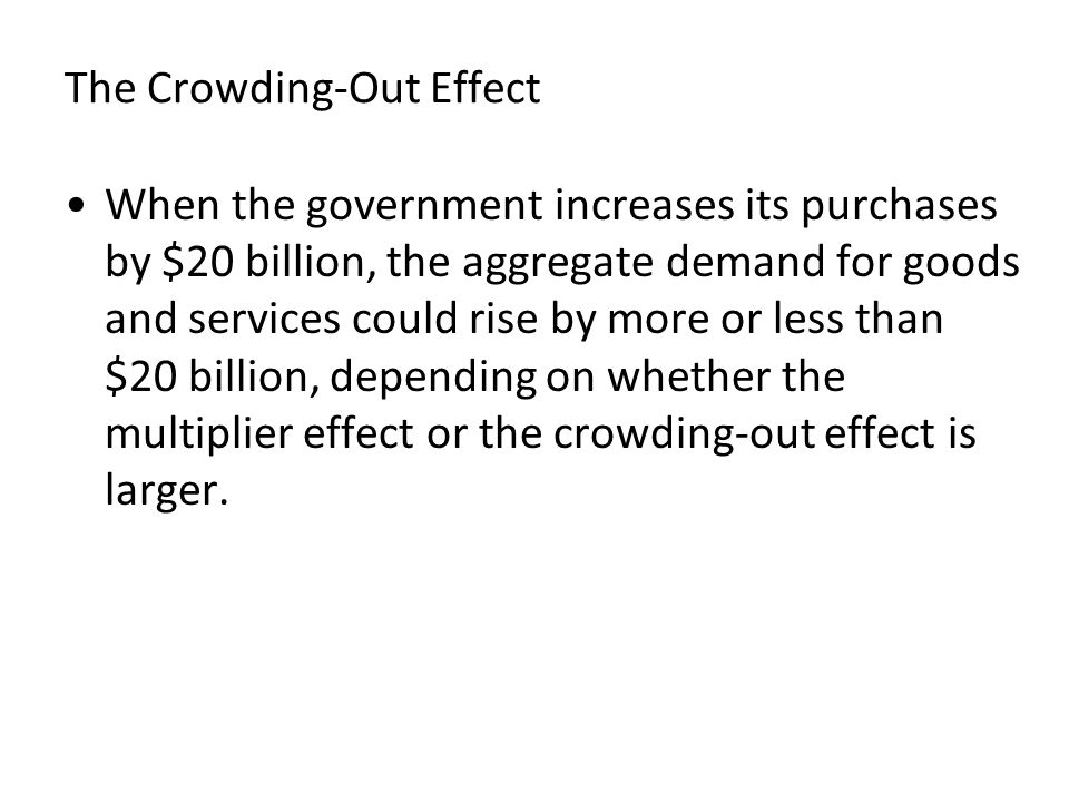 The Crowding-Out Effect