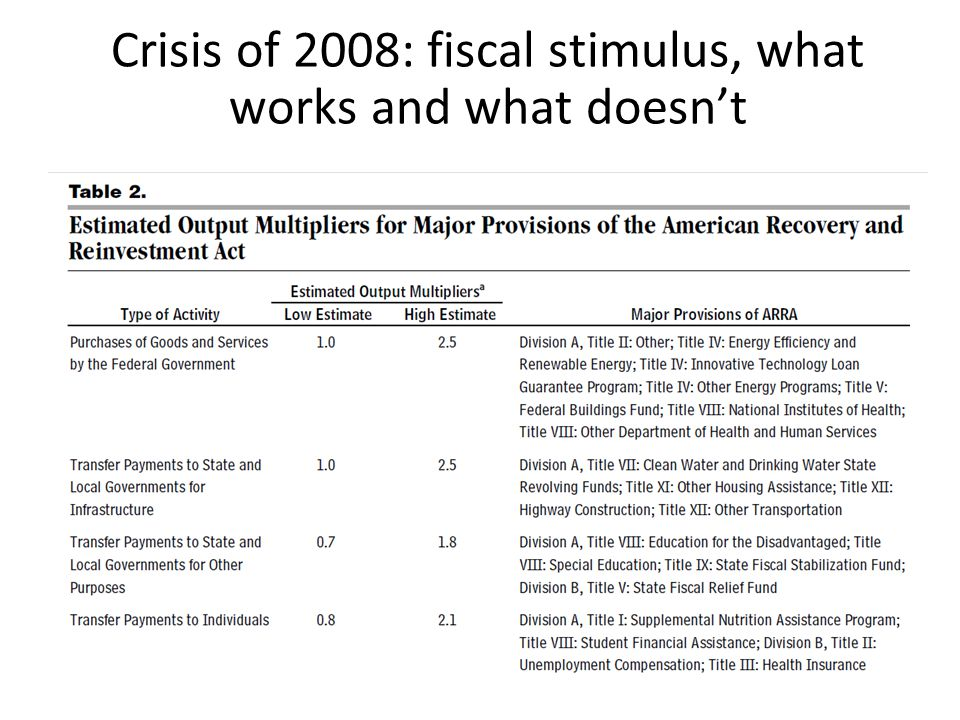 Crisis of 2008: fiscal stimulus, what works and what doesn't