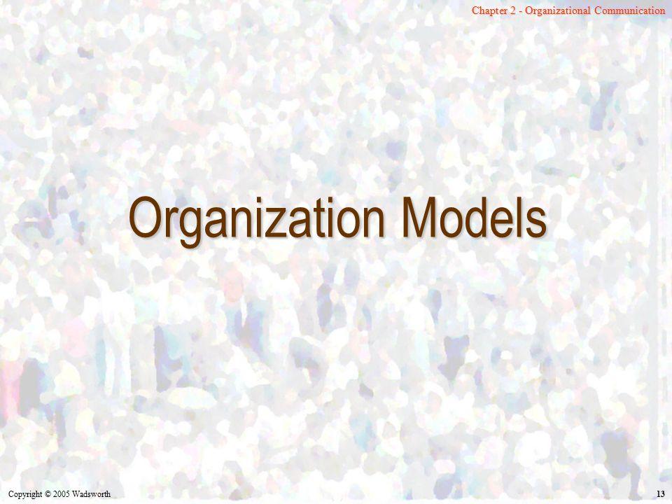 Organization Models