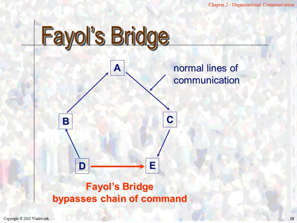 bypasses chain of command