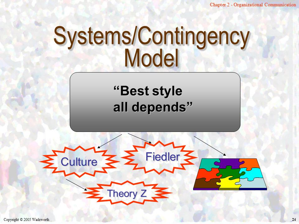 Systems/Contingency Model Best style all depends Fiedler Culture