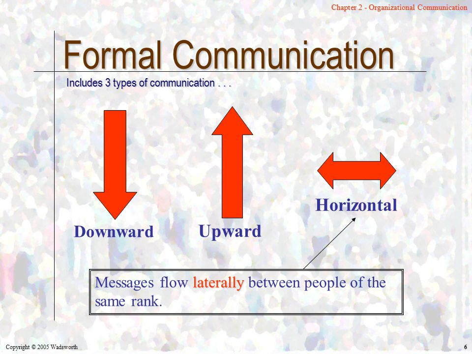 Formal Communication Horizontal Upward Downward