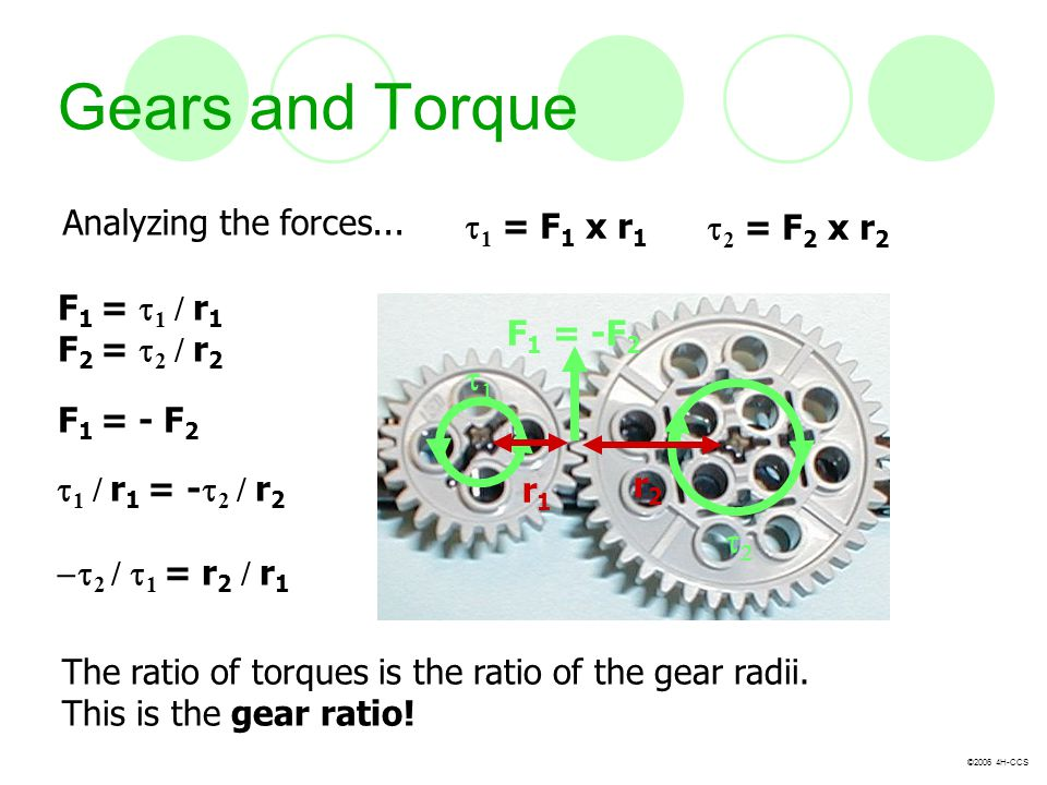 Gears and Torque Analyzing the forces... t1 = F1 x r1 t2 = F2 x r2