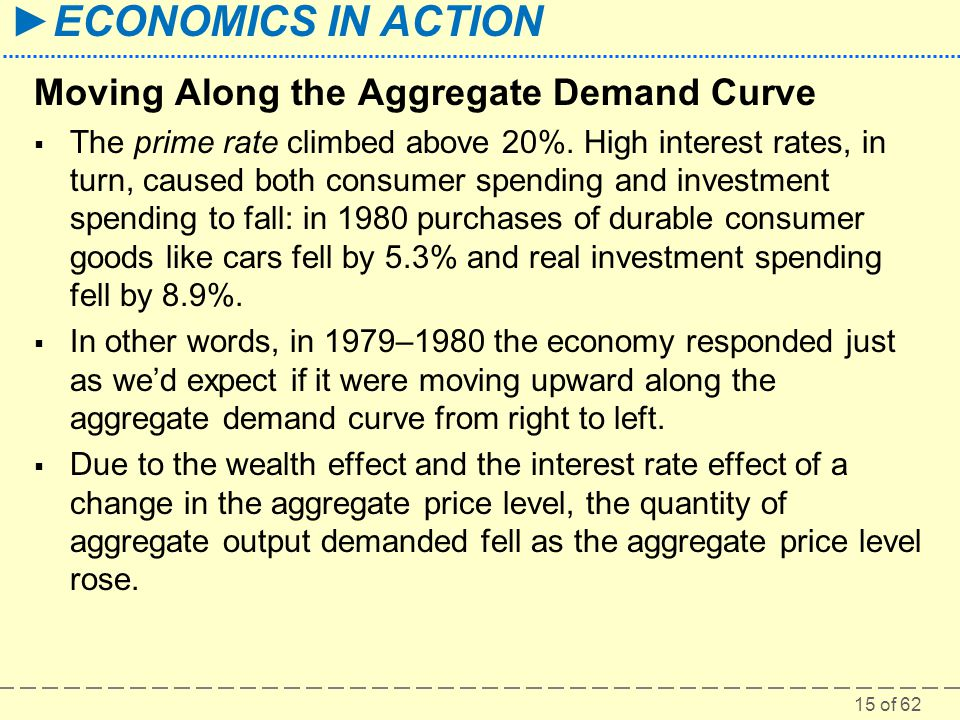 Moving Along the Aggregate Demand Curve