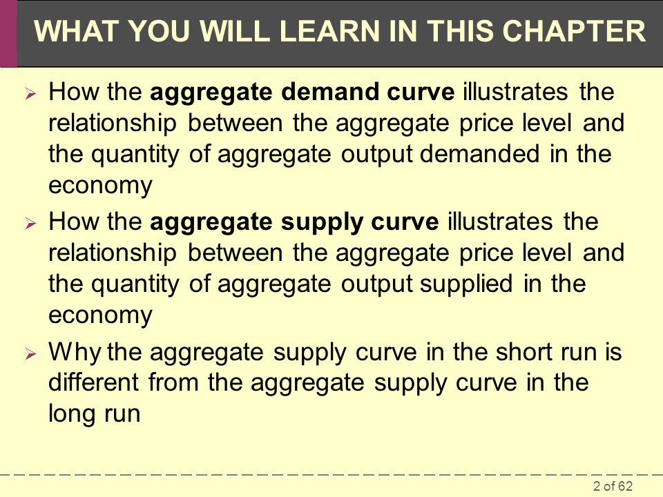 How the aggregate demand curve illustrates the relationship between the aggregate price level and the quantity of aggregate output demanded in the economy