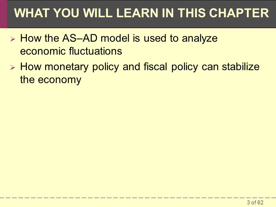 How the AS–AD model is used to analyze economic fluctuations