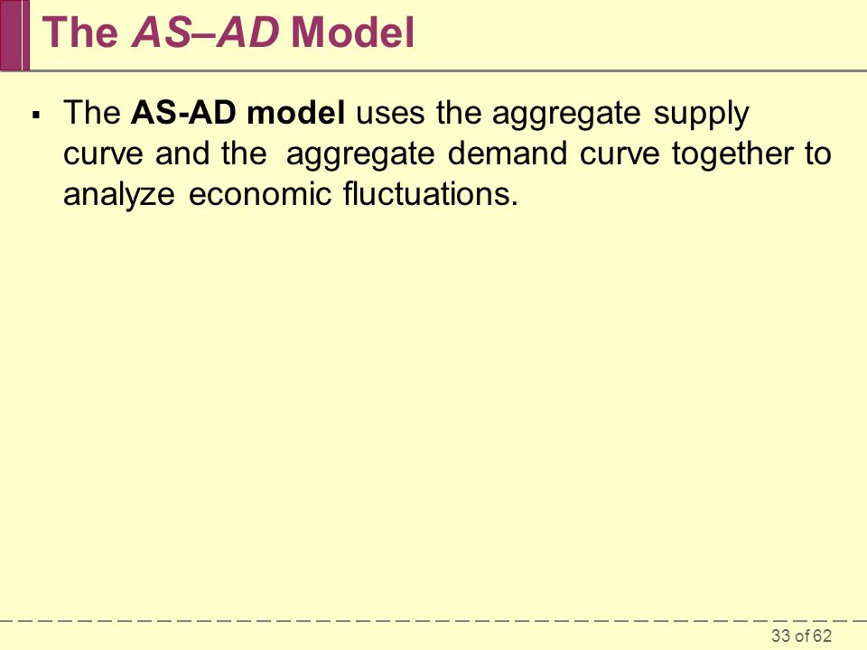 The AS–AD Model The AS-AD model uses the aggregate supply curve and the aggregate demand curve together to analyze economic fluctuations.