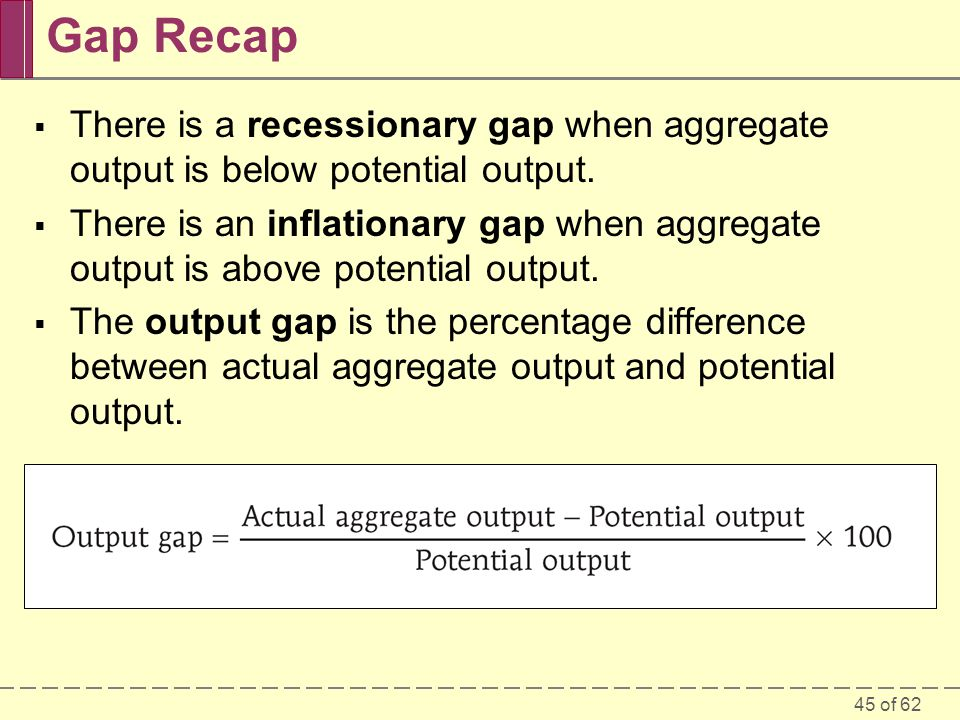 Gap Recap There is a recessionary gap when aggregate output is below potential output.