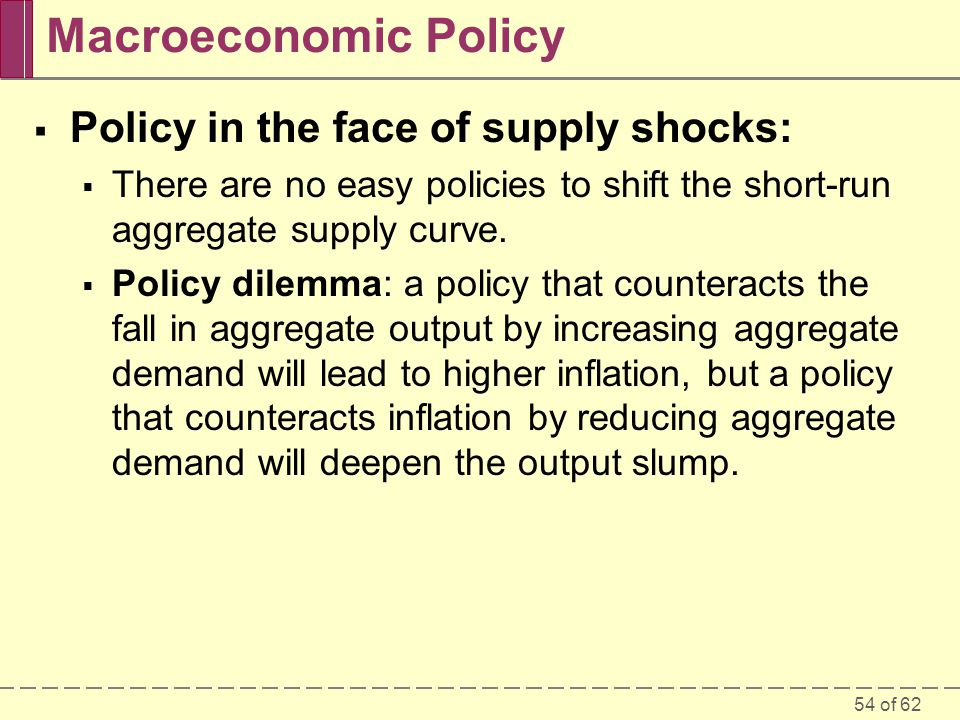Macroeconomic Policy Policy in the face of supply shocks: