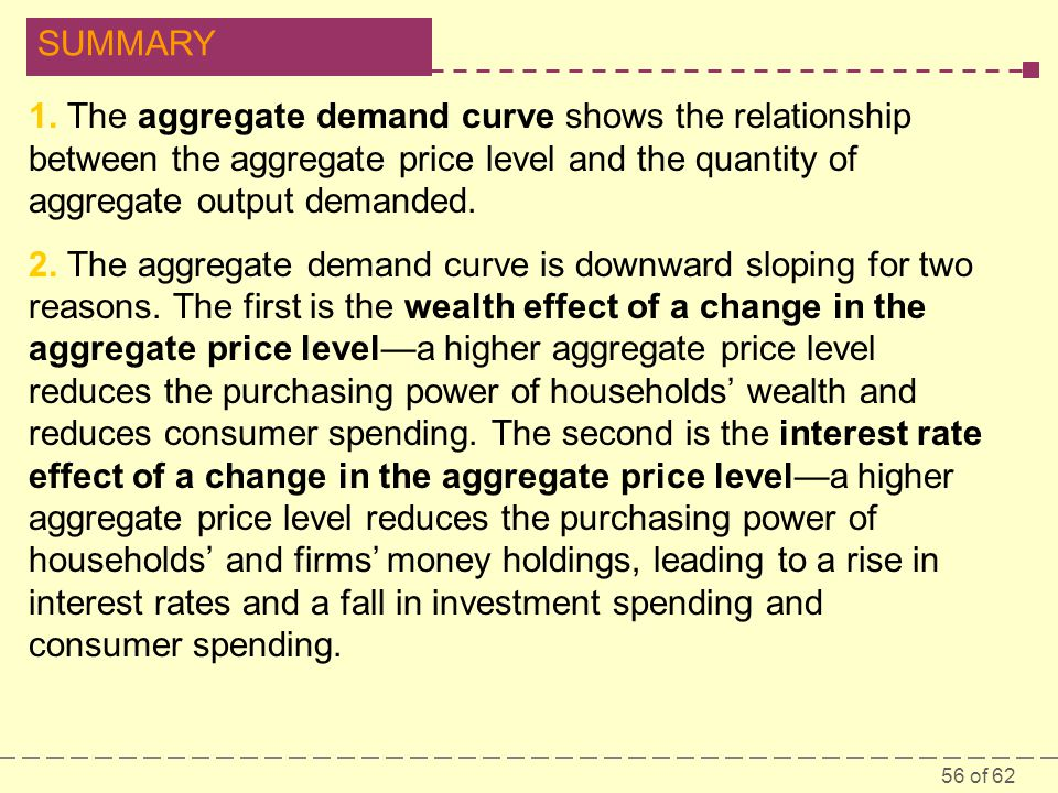 1. The aggregate demand curve shows the relationship between the aggregate price level and the quantity of aggregate output demanded.