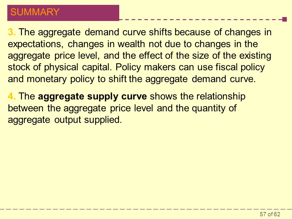 3. The aggregate demand curve shifts because of changes in expectations, changes in wealth not due to changes in the aggregate price level, and the effect of the size of the existing stock of physical capital. Policy makers can use fiscal policy and monetary policy to shift the aggregate demand curve.