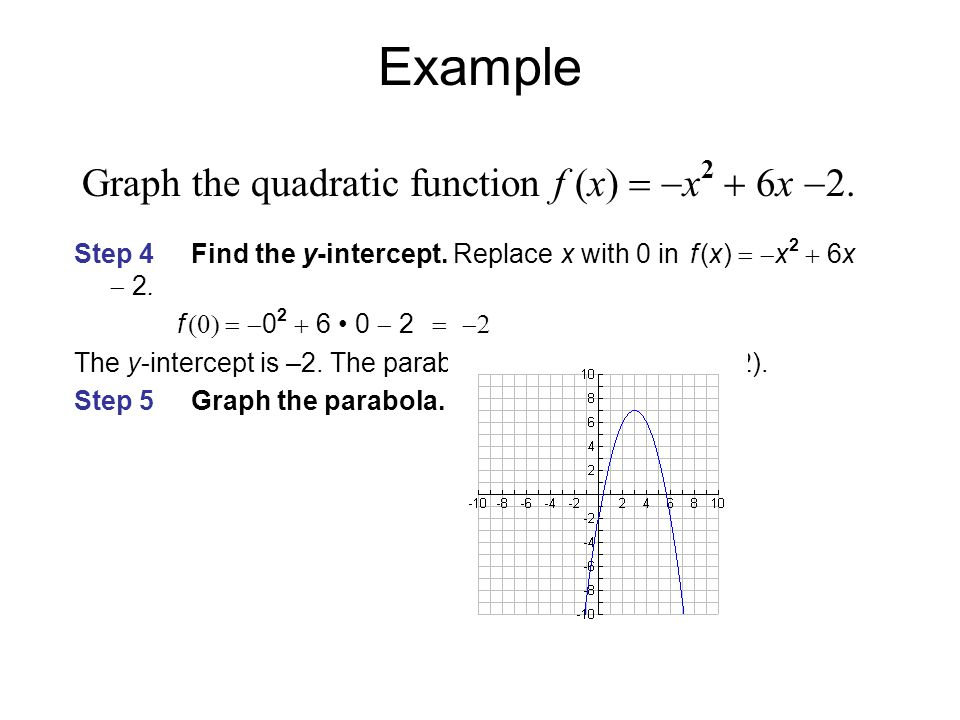Example Graph the quadratic function f (x) = -x2 + 6x -.