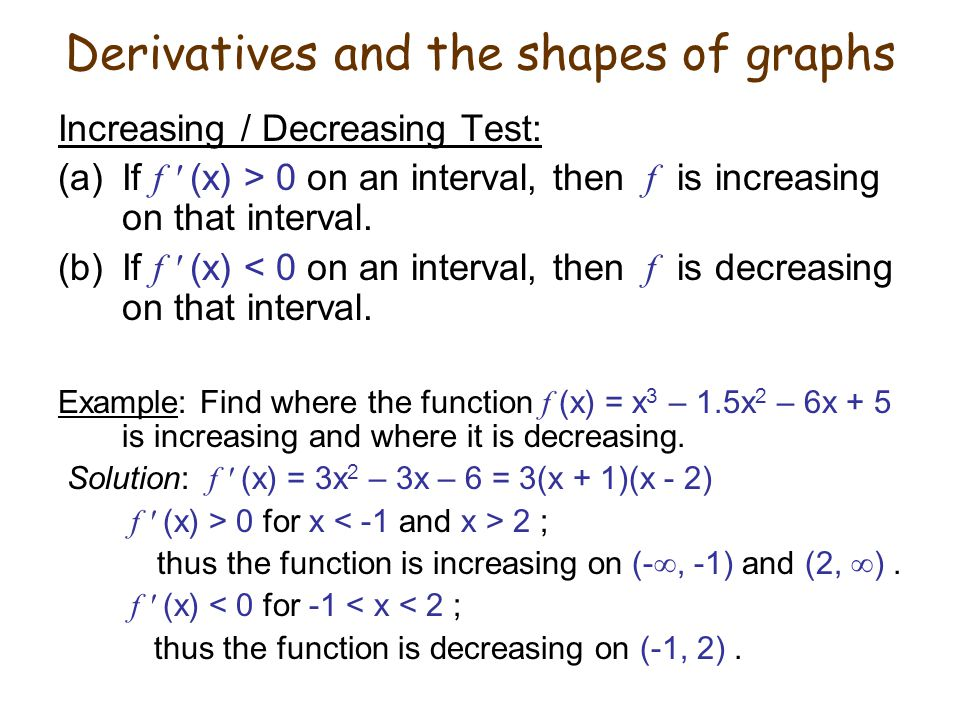 Derivatives and the shapes of graphs
