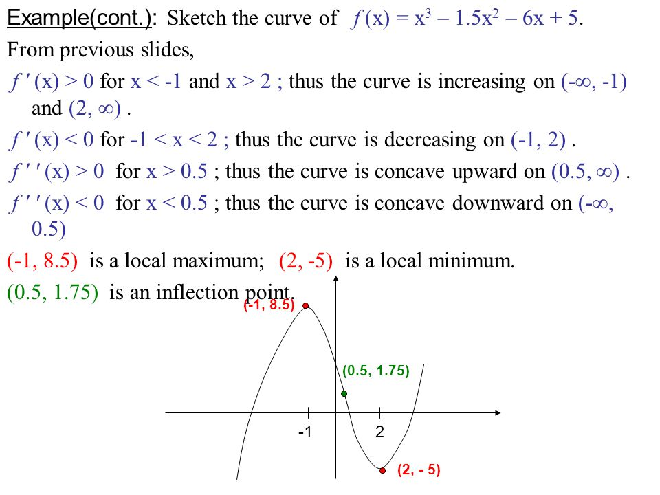 Example(cont.): Sketch the curve of f (x) = x3 – 1.5x2 – 6x + 5.