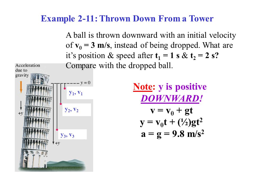 Example 2-11: Thrown Down From a Tower