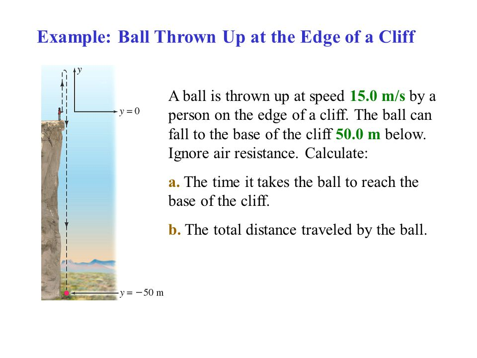 Example: Ball Thrown Up at the Edge of a Cliff