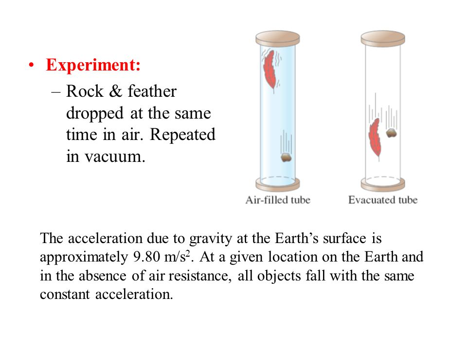 Rock & feather dropped at the same time in air. Repeated in vacuum.