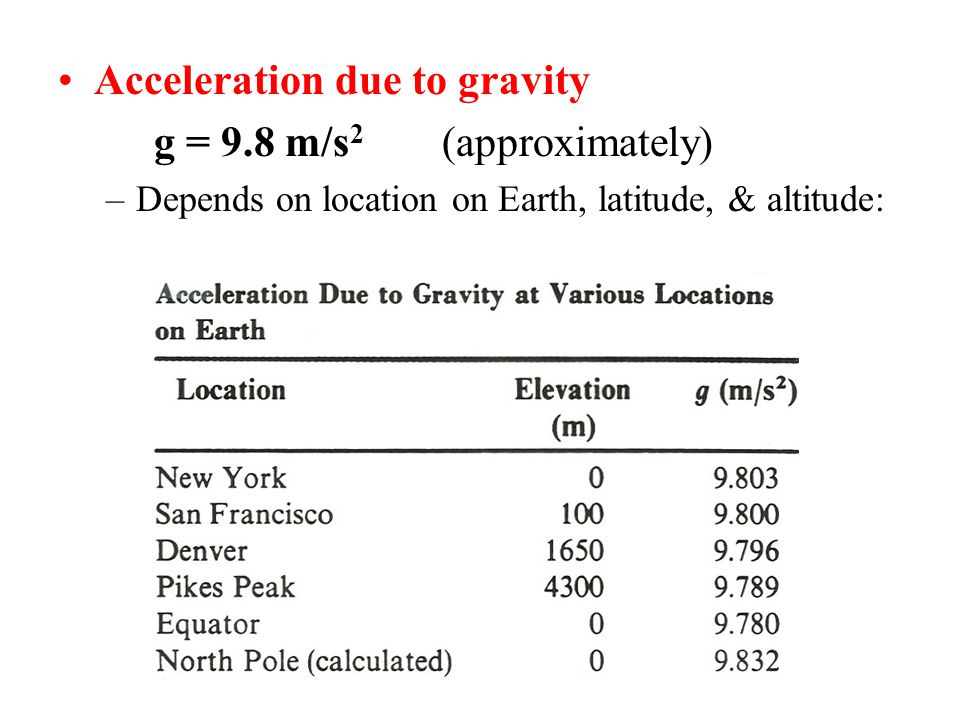 Acceleration due to gravity g = 9.8 m/s2 (approximately)