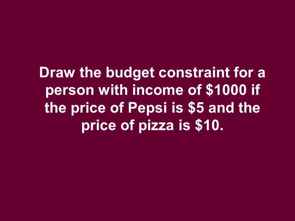 Draw the budget constraint for a person with income of $1000 if the price of Pepsi is $5 and the price of pizza is $10.