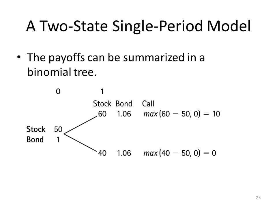 A Two-State Single-Period Model