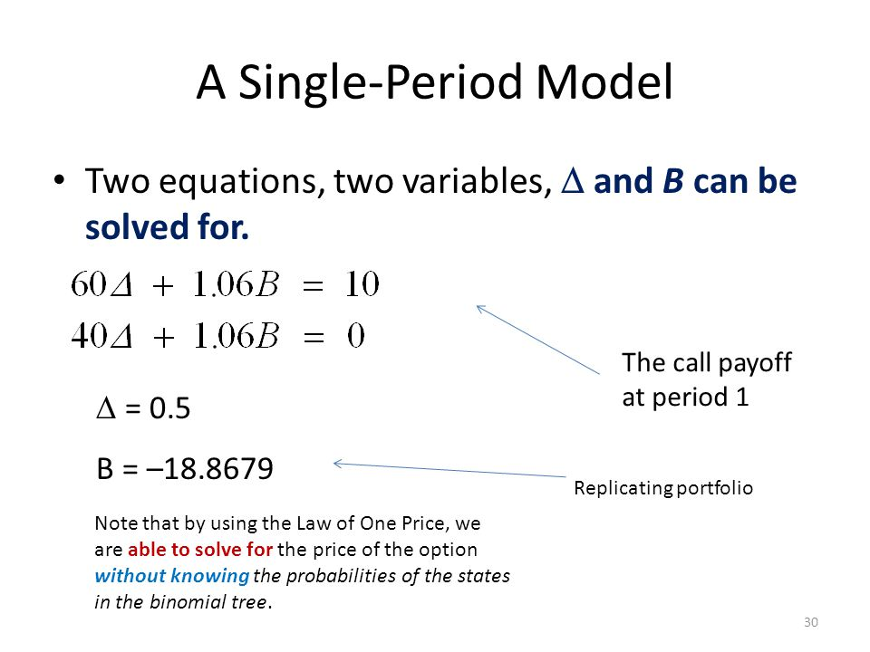 A Single-Period Model Two equations, two variables, D and B can be solved for. D = 0.5. B = –18.8679.
