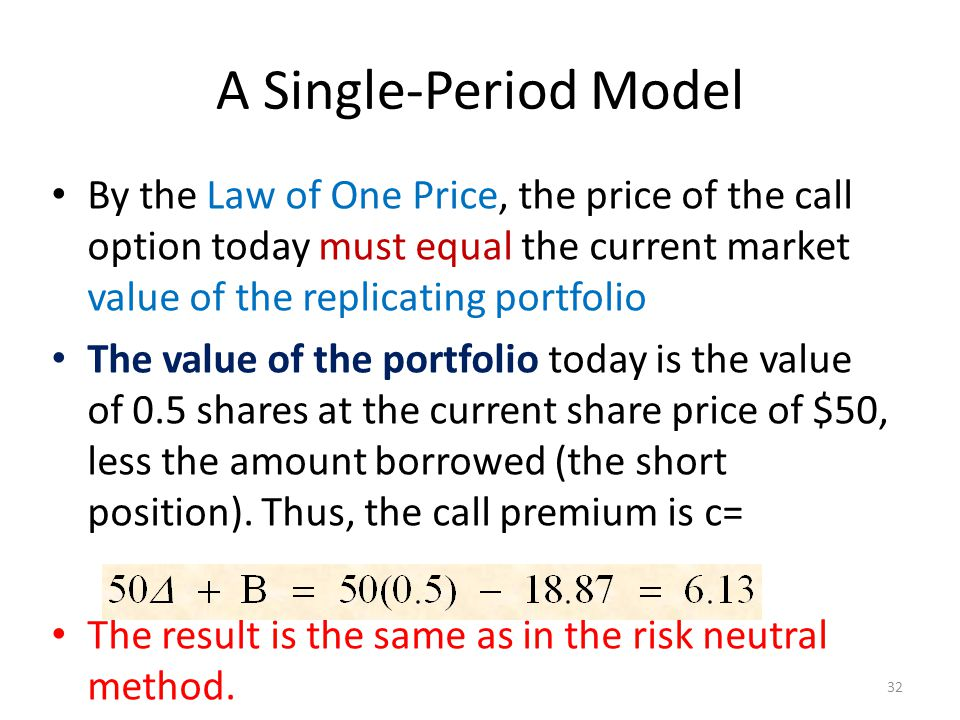 A Single-Period Model By the Law of One Price, the price of the call option today must equal the current market value of the replicating portfolio.