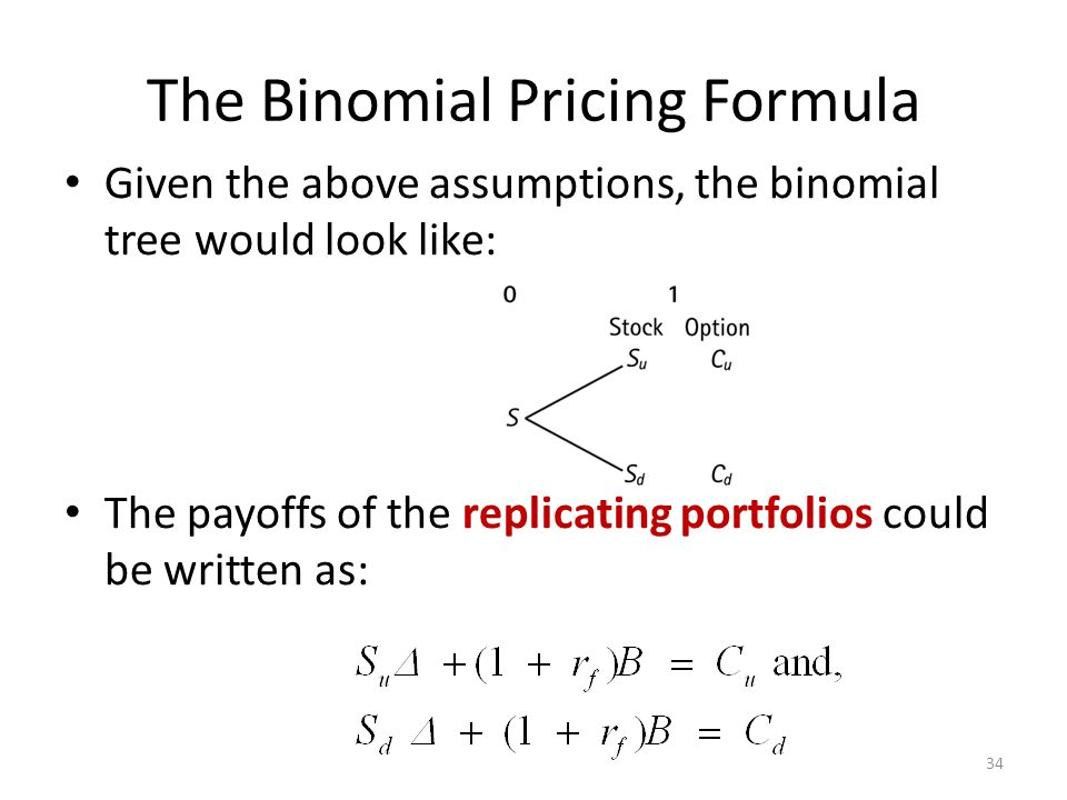 The Binomial Pricing Formula
