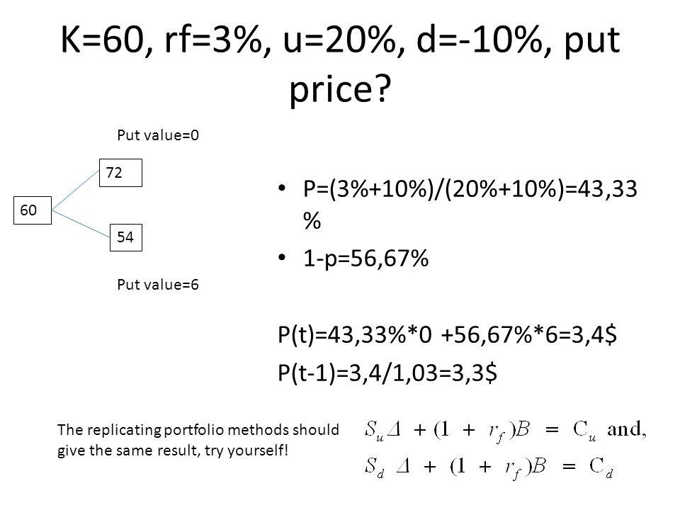 K=60, rf=3%, u=20%, d=-10%, put price
