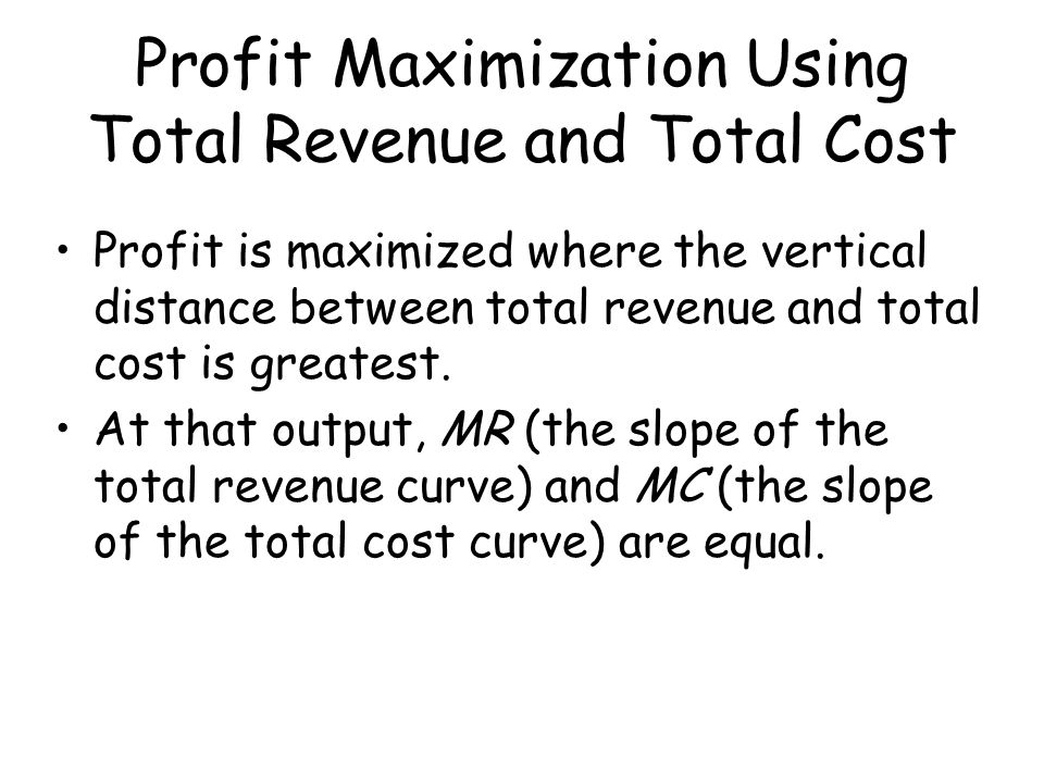 Profit Maximization Using Total Revenue and Total Cost
