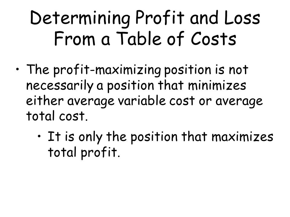 Determining Profit and Loss From a Table of Costs