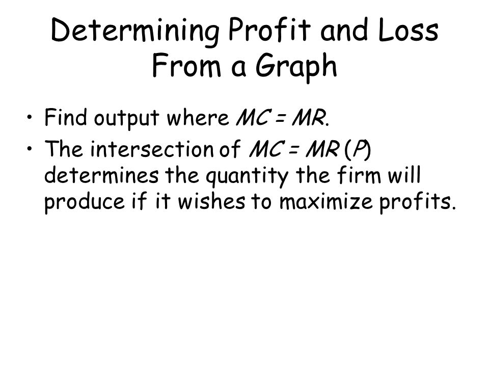 Determining Profit and Loss From a Graph