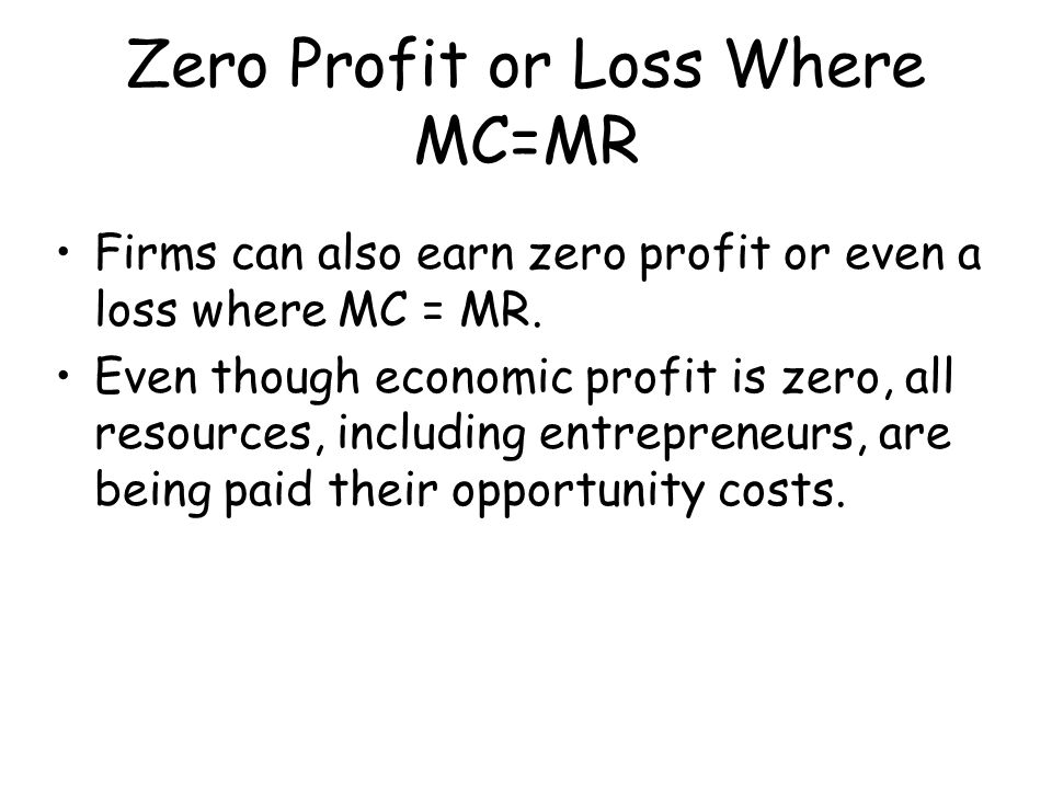 Zero Profit or Loss Where MC=MR