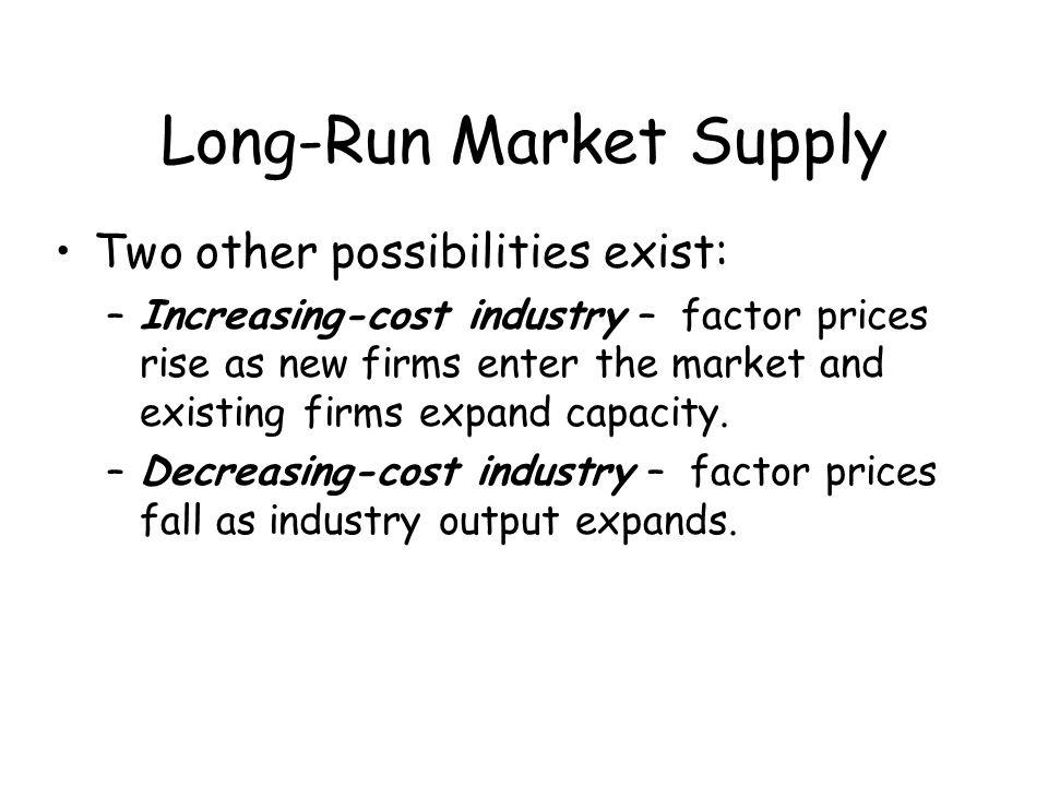 Long-Run Market Supply