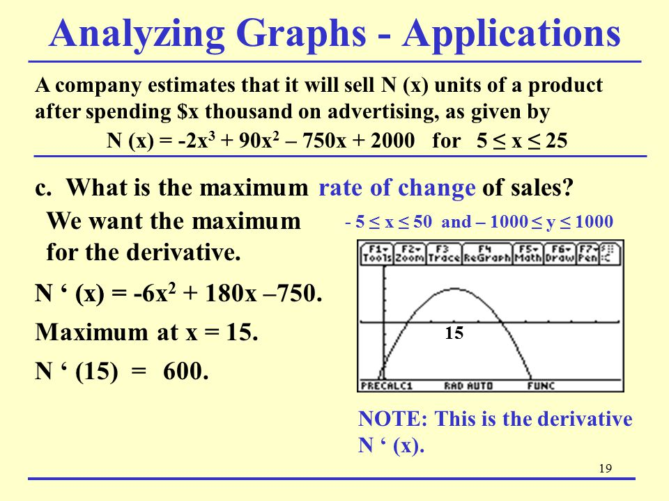 Analyzing Graphs - Applications