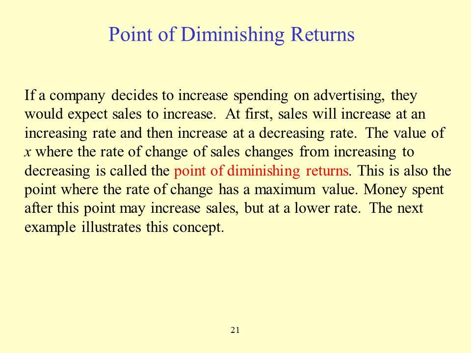 Point of Diminishing Returns