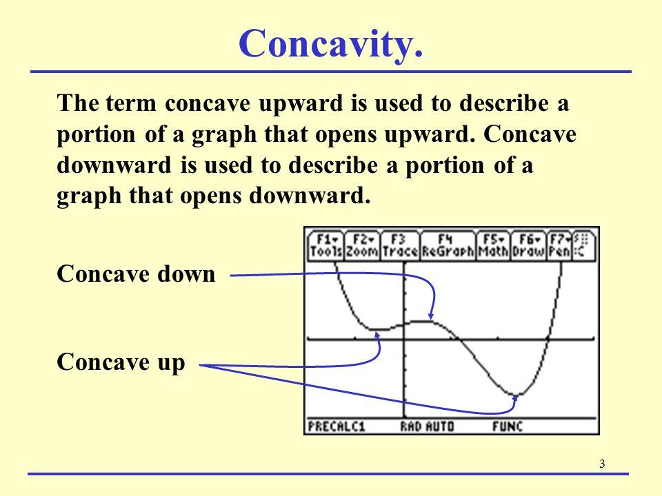 Concavity.