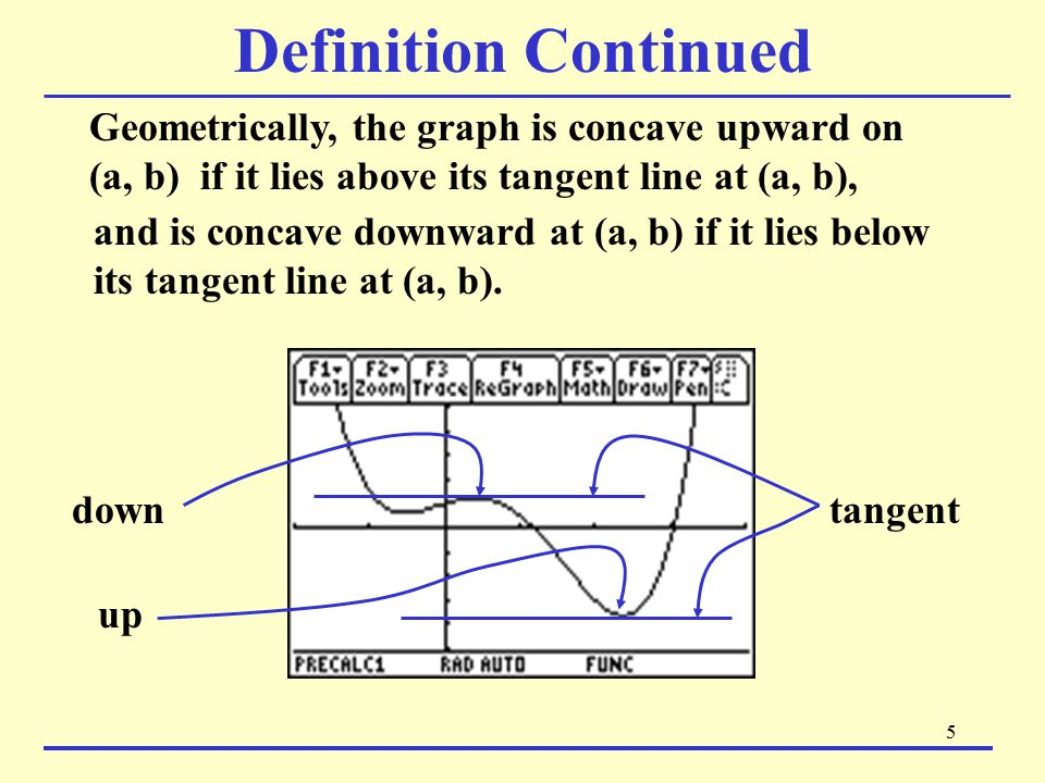 Definition Continued Geometrically, the graph is concave upward on (a, b) if it lies above its tangent line at (a, b),