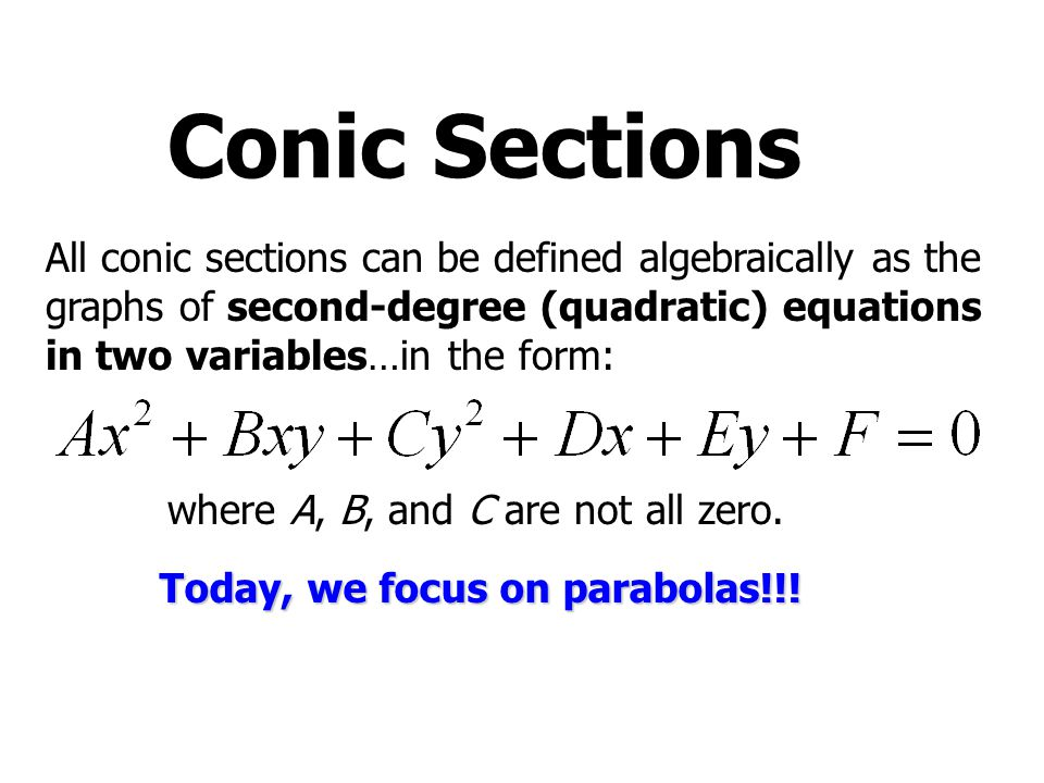 Conic Sections All conic sections can be defined algebraically as the