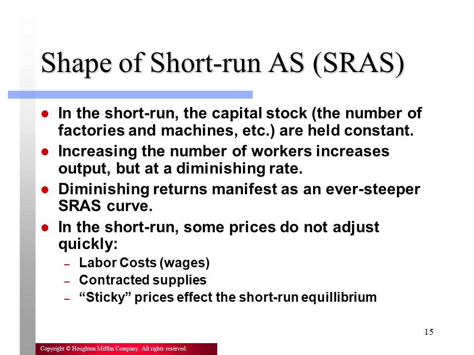 Shape of Short-run AS (SRAS)