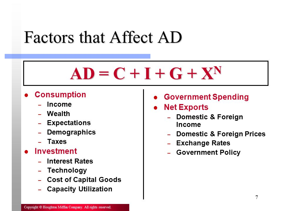 Factors that Affect AD AD = C + I + G + XN Consumption