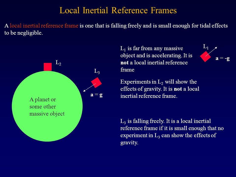 Local Inertial Reference Frames
