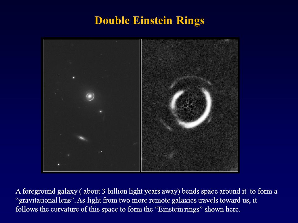 Double Einstein Rings