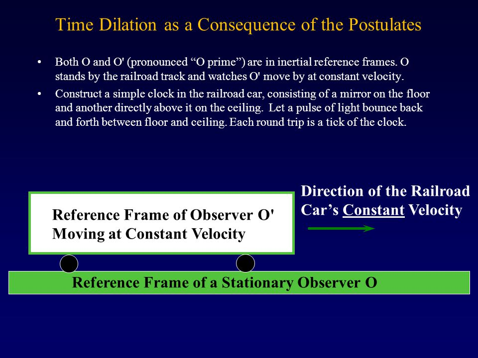 Time Dilation as a Consequence of the Postulates