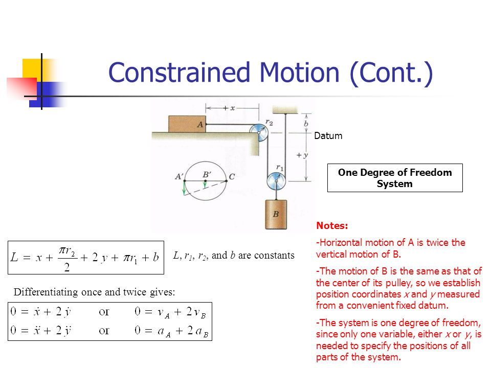 Constrained Motion (Cont.)