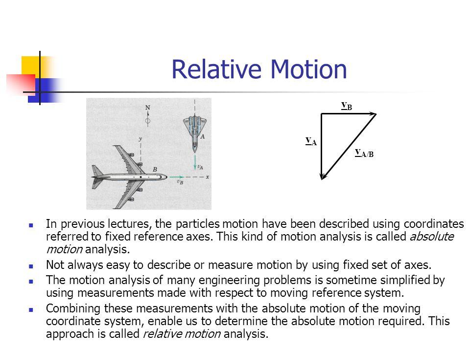 Relative Motion vB vA vA/B