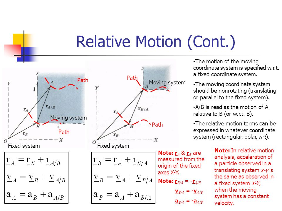 Relative Motion (Cont.)