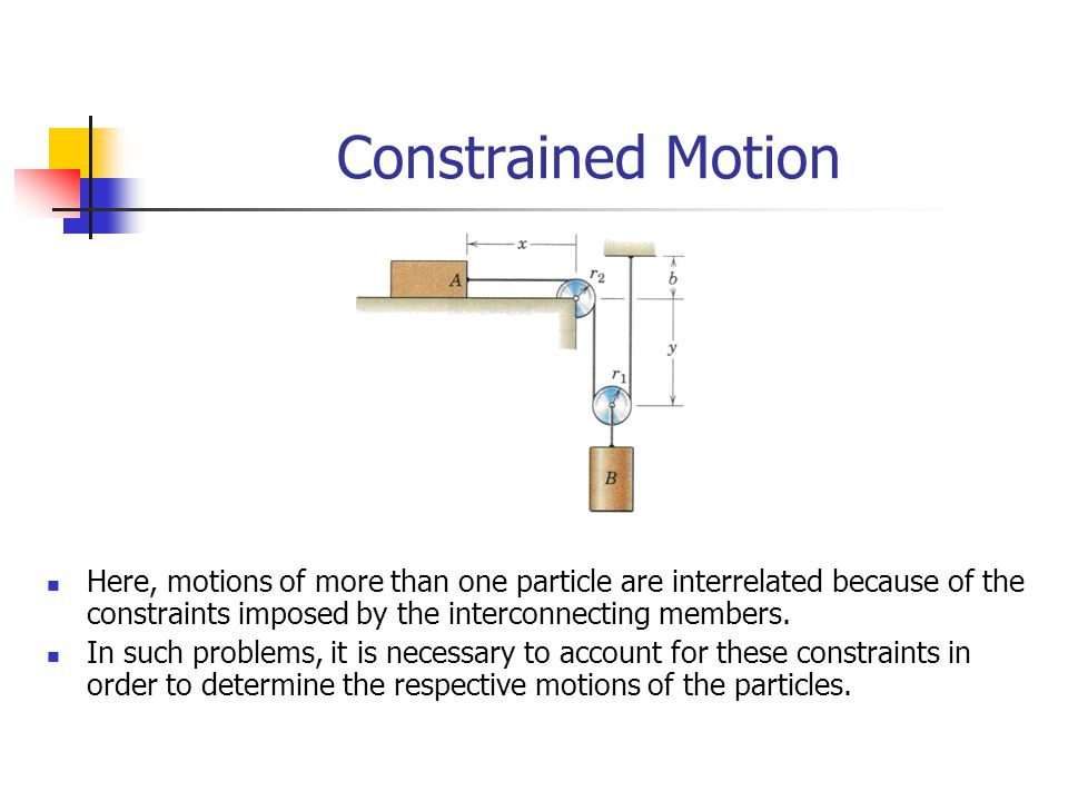Constrained Motion Here, motions of more than one particle are interrelated because of the constraints imposed by the interconnecting members.