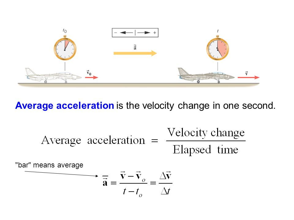 Average acceleration is the velocity change in one second.