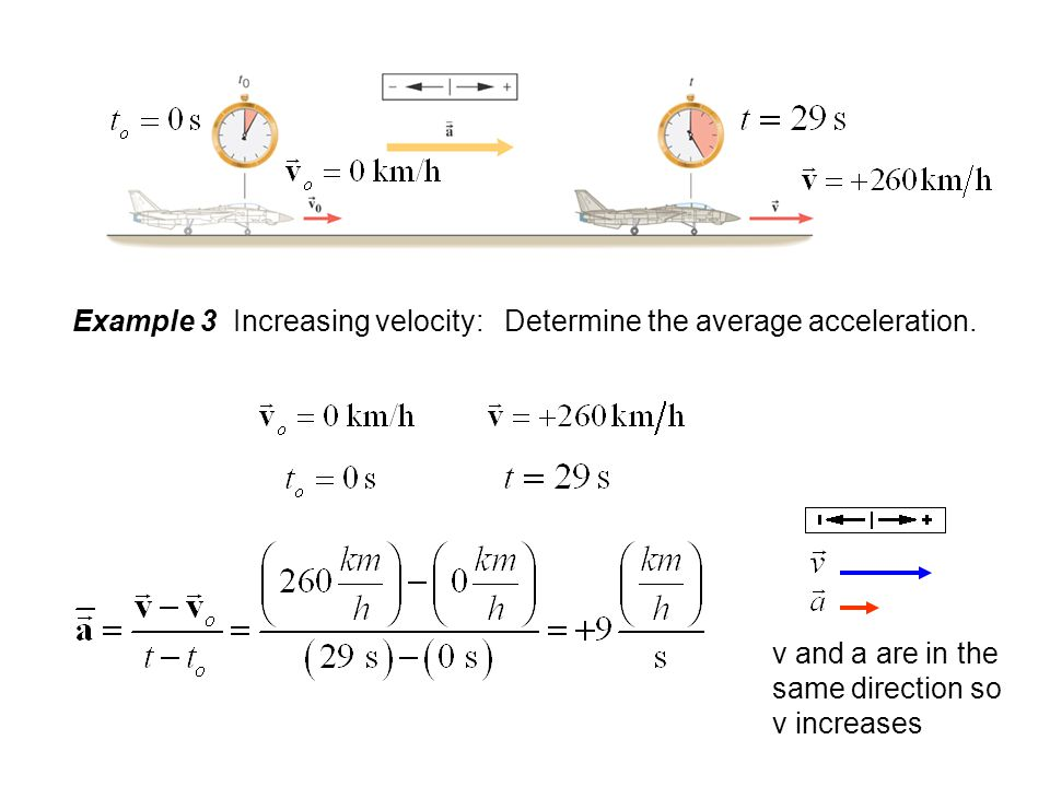 Example 3 Increasing velocity: Determine the average acceleration.